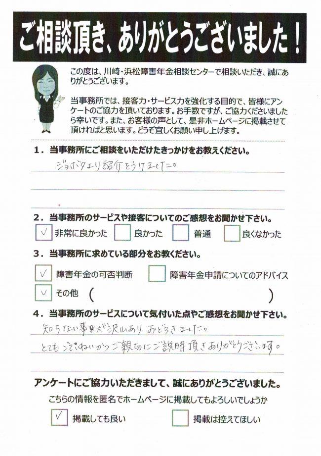 大田区 50代 女性 変形股関節症